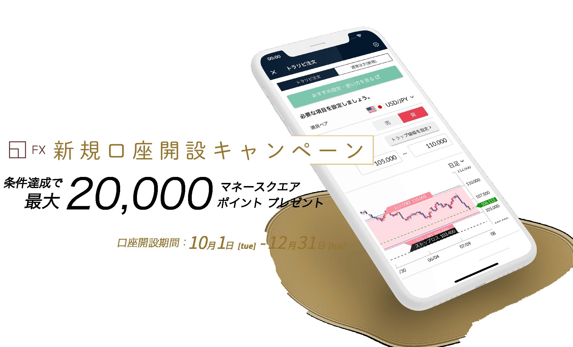 マネースクエアFX FX新規口座開設キャンペーン(2019年10~12月期)